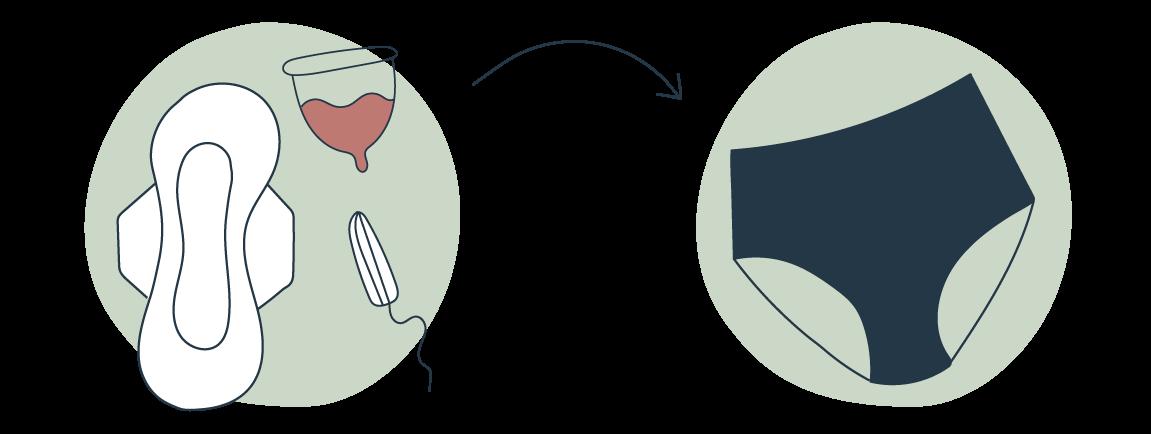 les protections menstruelles : serviettes hygiéniques, coupe menstruelle, tampon et culotte menstruelle